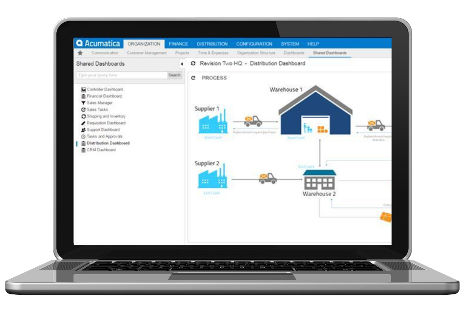 Acumatica_ERP_Warehouse_Manager_Laptop