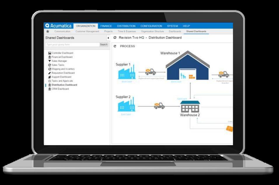 Acumatica_ERP_Warehouse_Manager_Laptop